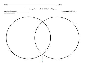 Template: Vinn Diagram