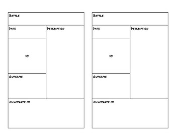Template for Battle Notes