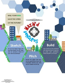 Template for Classroom Idea Contest on Urbanization Issues