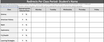 Template for Redirects Per Class Period