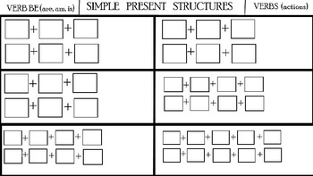 Template for Simple Present structure