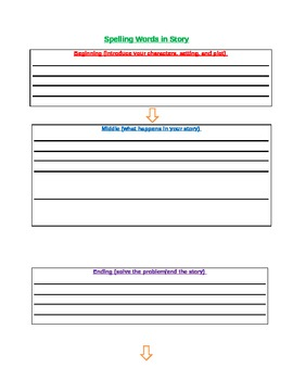 Template for Writing