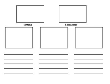Template for beginning, middle and end