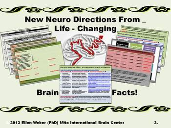 Templates to Build Brain Based Units
