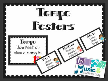 Elements of Music- Tempo Posters