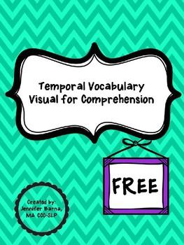 Temporal Vocabulary Visual