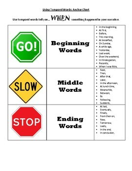 Temporal Words Anchor Chart By Life Of A Split Teacher Tpt