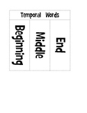 Temporal Words Interactive Notebook Flaps