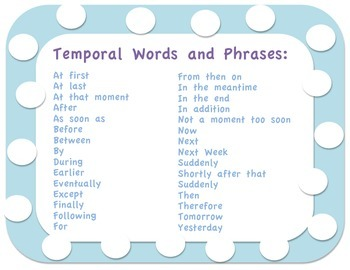 Temporal Words & Phrases Poster, blue & pink writing folder insert