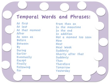 Temporal Words & Phrases Poster with writing folder insert reminder for students