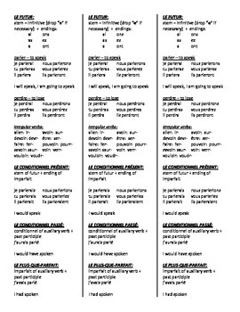 Temps des verbes (Verb Tenses in French) Bookmark