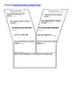 Ten 10 Commandments vs. Code of Hammurabi Comparison