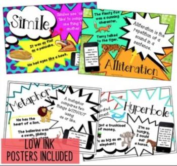 Figurative Language Posters US