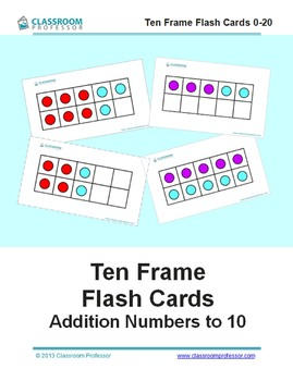Ten Frame Addition Flash Cards to 10