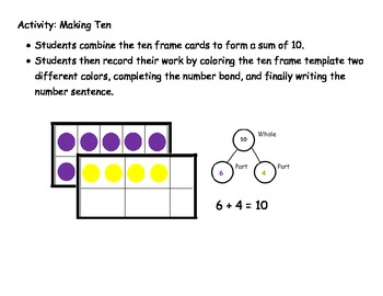 Ten Frame Cards Activity