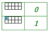 Ten Frame Concentration From 0-20