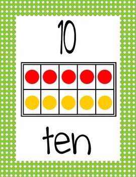Ten Frame Display Posters #0-20 - GREEN Polka Dots
