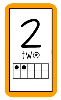 Ten Frame Number Line Bulletin Board 1-20