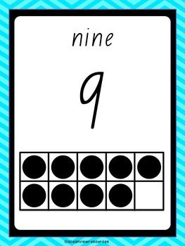 Ten Frame Number Posters -Foundation Font Blue Chevron