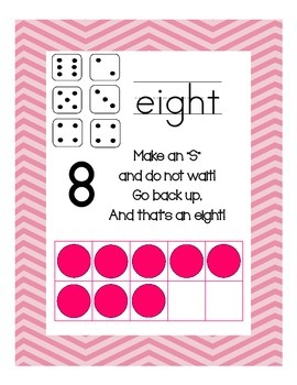 Ten Frame Number Posters Pretty in Pink