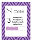 Ten Frame Number Posters Purple Power