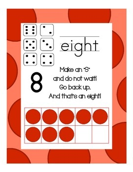 Ten Frame Number Posters Red Dots