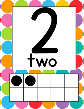 Ten Frame Number Posters dots