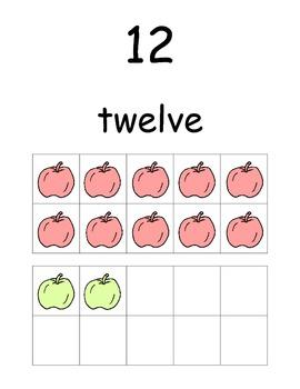 Ten Frame Apple Poster Set - Numbers 0 - 20