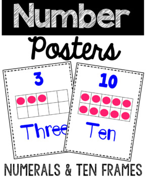 Colorful Number Displays, Ten Frame Posters 0-10