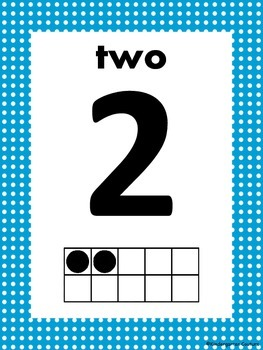 Ten Frame Posters 0 -10 with blue polka dot border