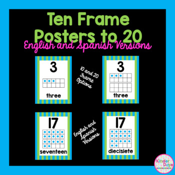 Blue & Lime Green Striped Ten Frame Posters (0-20)