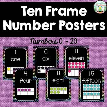 Ten Frame Posters - Numbers 0-20