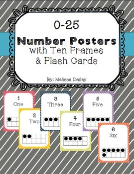 Ten Frame Posters with Flash Cards (0-25)