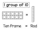 Ten Frame & Rods