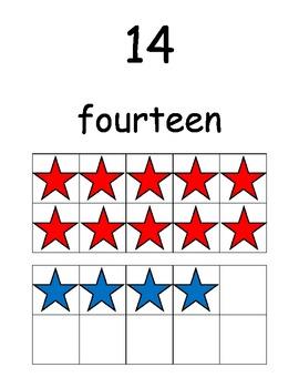 Ten Frame Star Poster Set – Numbers 0 - 20