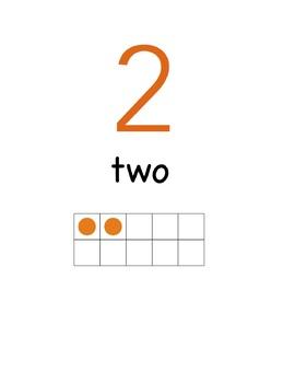 Ten Frame Wall Cards 0-20