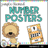 Number Posters {Jungle Theme}
