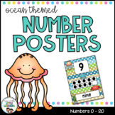 Number Posters {Ocean Theme}