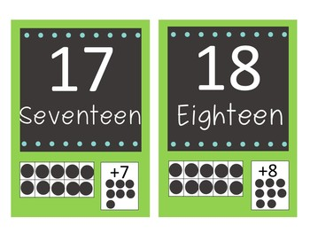 Ten Frames Posters with Tens and Ones ~ Place Value Posters Tens and Ones to 20