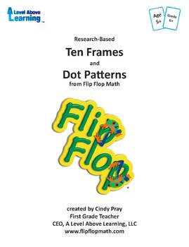 Ten Frames and Dot Patterns Flashcards