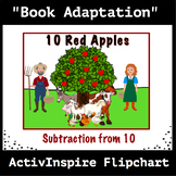 Ten Red Apples- Promethean Actiivinspire Flipchart