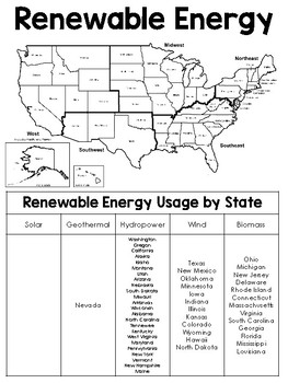 Ten Sources of Energy - Interactive Book Project