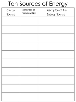 Ten Sources of Energy - Picture and Information Cards ~ Interactive Notebook