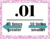 Ten Times Greater Ten Times Smaller