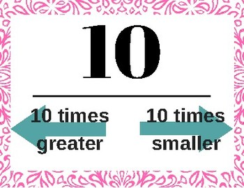 Ten Times Greater Ten Times Smaller