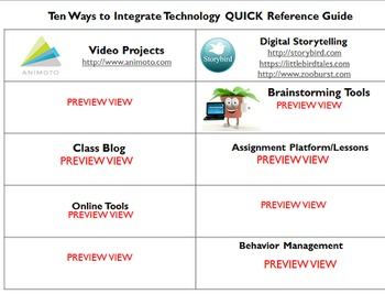 Ten Ways to Integrate Technology