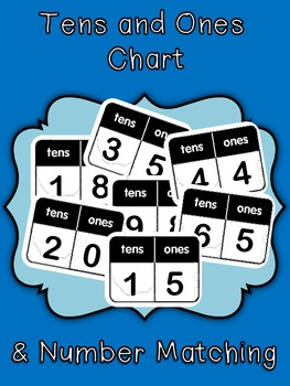 Ten and Ones Chart and Numbers