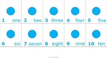 Ten-frames -- Dots, Numbers, Words