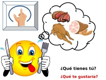 Tener hambre/sed practice using food and beverage vocabulary