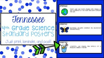 Tennessee 4th Grade Science SPI Posters